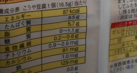 良質なタンパク質 高野豆腐