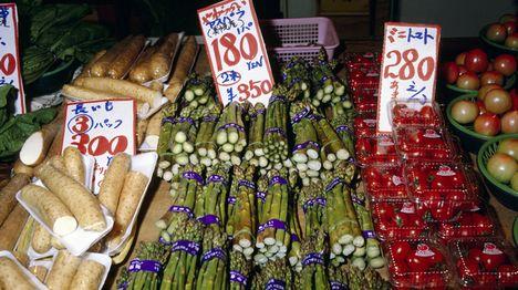低所得 野菜不足